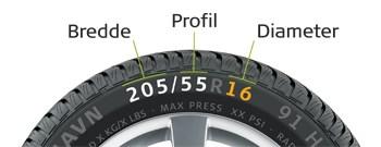 Topmoderne Køb billige 215/55 R16 helårsdæk hos QuickPot LN-85